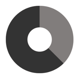 chartio-logo-featured